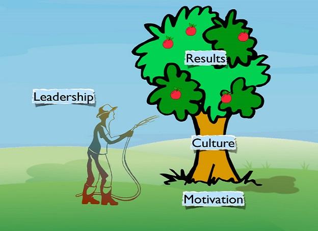 LeadershipTree2